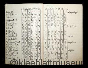 Mitgliederverzeichnis 1907 - Seite 1