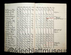 Mitgliederverzeichnis 1907 - Seite 2
