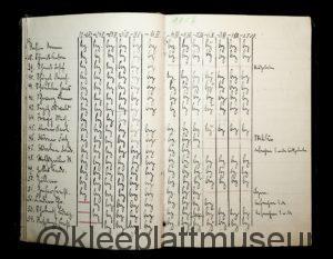 Mitgliederverzeichnis 1907 - Seite 3