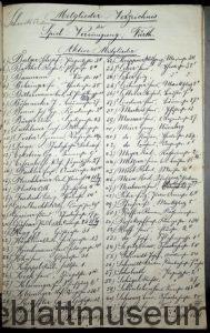 Mitgliederverzeichnis 1908 - alphabetisch mit Adressen